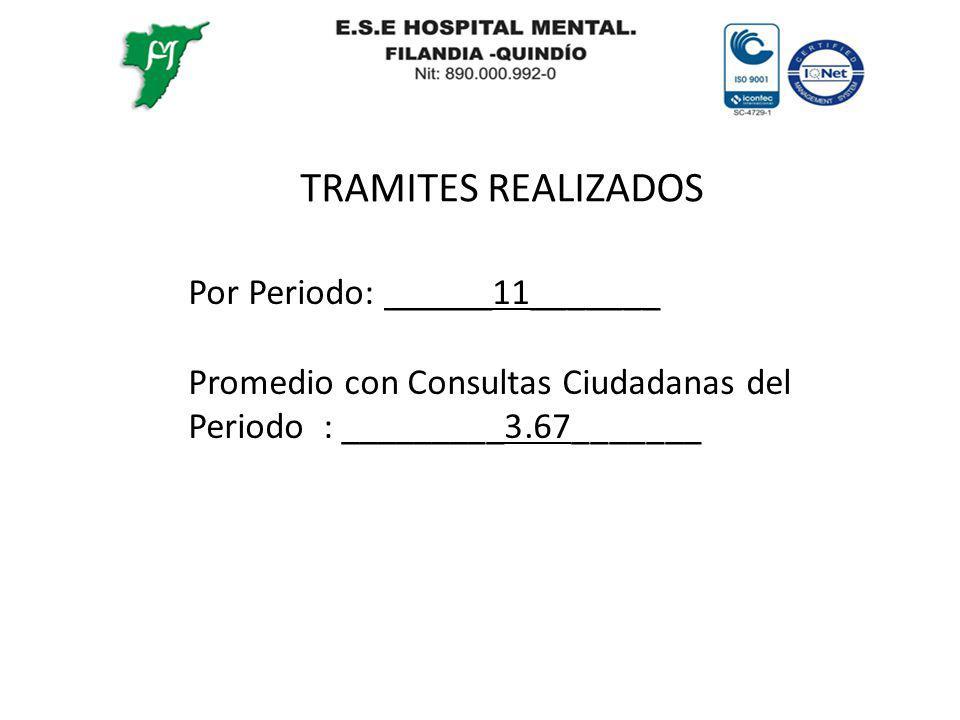 TRAMITES REALIZADOS Por Periodo: ______11_______ Promedio con Consultas Ciudadanas del Periodo : _________3.67_______