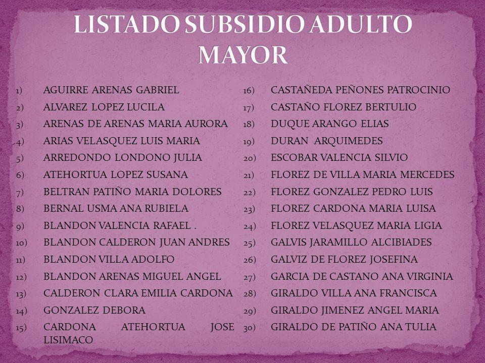 31) GIRALDO JIMENEZ JOSE DE LOS SANTOS 32) GIRALDO ECHEVERRY ABELARDO 33) GOMEZ DE SALAZAR CLARA EMILIA 34) GRISALES RODRIGO 35) HERRERA DE PATIÑO MARIA GLORIA 36) JIMENEZ DE DUQUE MARIA ANGELICA 37) LOIZA LOAIZA MARIA AURELIA 38) LONDOÑO OSORIO CARMELINA 39) LONDOÑO DE MARTINEZ DORA 40) LOPEZ FRANCO JORGE TULIO 41) MARIÑO ORTIZ ROSALBA 42) MARQUEZ SANCHEZ JOSE ELIECER 43) MARTINEZ DE OSPINA LAURA 44) MARULANDA DE GOMEZ MARIELA 45) MEJIA DE BLANDON MARIA UBALDINA 46) MOLINA DE PATIÑO MARIA 47) MONTES HERRERA JOSE VITALINO 48) MONTOYA QUINTERO LUIS GERARDO 49) MORALES PARRA LUIS MORALES 50) MUÑOZ GALVIZ GRACILIANO 51) MUÑOZ GIRALDO ABSALON 52) OSORIO RODRIGUEZ MARIA FANNY 53) OSORIO CASTRO LETICIA 54) OSORIO DE LOPEZ DIOSELINA 55) OSORIO FRANCO ROSALBA 56) OSORIO SERNA MARCO FIDEL 57) PATINO GIRALDO AUSBERTO 58) PATINO ARENAS FABIO 59) PEREZ VDA DE BUITRAGO MARIA LISTER 60) QUICENO DE GARCES GRACIELA