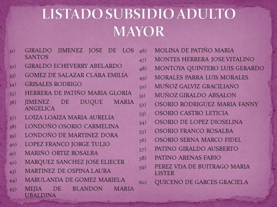 61) QUINTERO MORALES ISAURA 62) QUINTERO DE JURADO CARMEN ROSA 63) RIOS DE FLOREZ MARIA INEZ 64) RIOS DE HENAO MARIA AURORA 65) RIVERA RUIZ GERARDO 66) RIVERA RUIZ MARIA TERESA 67) SALAZAR GOMEZ FABIOLA 68) SEPULVEDA PINEDA SERGIO LEON 69) SEPULVEDA PINEDA VIANOR 70) SERNA DE RIOS ALICIA 71) TOVAR MONTOYA JOSE ANTONIO 72) TRUJILLO DE RESTREPO CARMEN EMILIA 73) VALENCIA GIRALDO JOSE NAVAL 74) VALENCIA BUITRAGO JORGE ANCIZAR 75) VALENCIA TOVAR TERESITA DE JESUS 76) VALENCIA GARCIA MIGUEL ANGEL 77) ZULUAGA DE PATIÑO CARMEN EMILIA