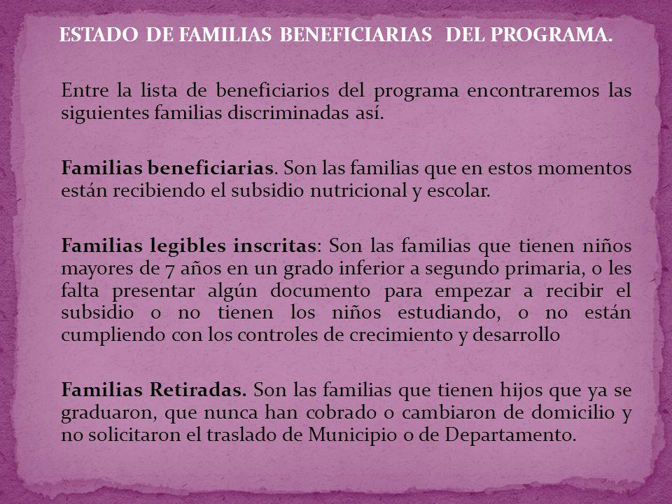 SE ANEXA LISTADO DE BENEFICIARIOS EN FORMATO EXCEL.