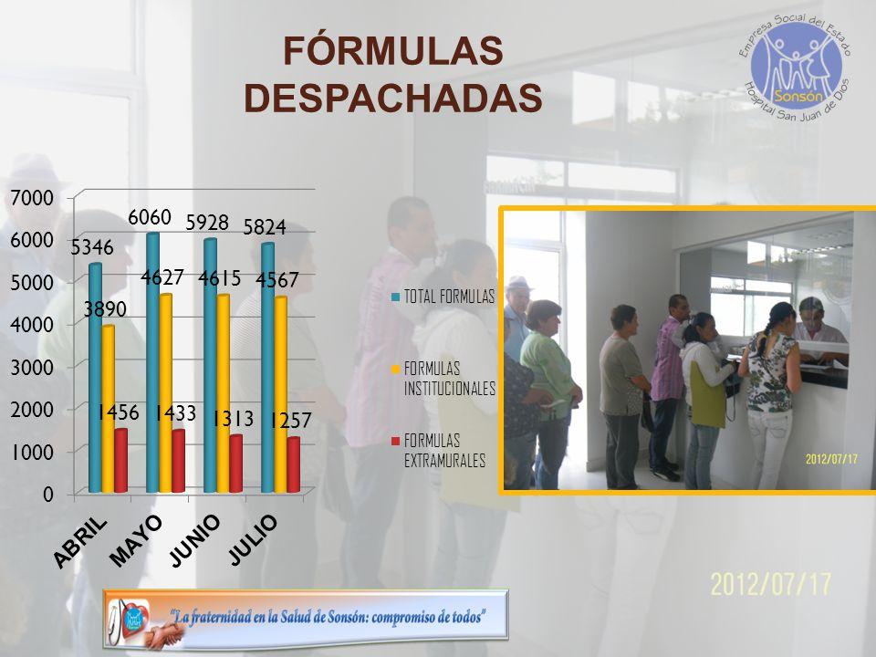 FÓRMULAS DESPACHADAS