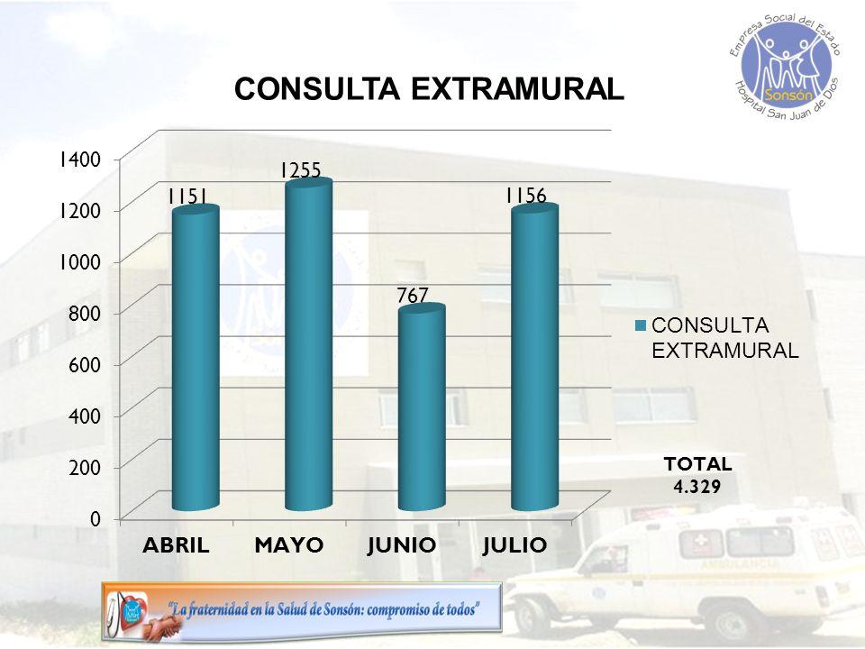 CONSULTA EXTERNA POR RÉGIMEN TOTAL 16.223
