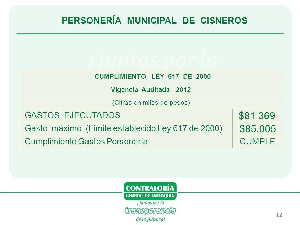 12 PERSONERÍA MUNICIPAL DE CISNEROS CUMPLIMIENTO LEY 617 DE 2000 Vigencia Auditada 2012 (Cifras en miles de pesos) GASTOS EJECUTADOS $81.369 Gasto màx