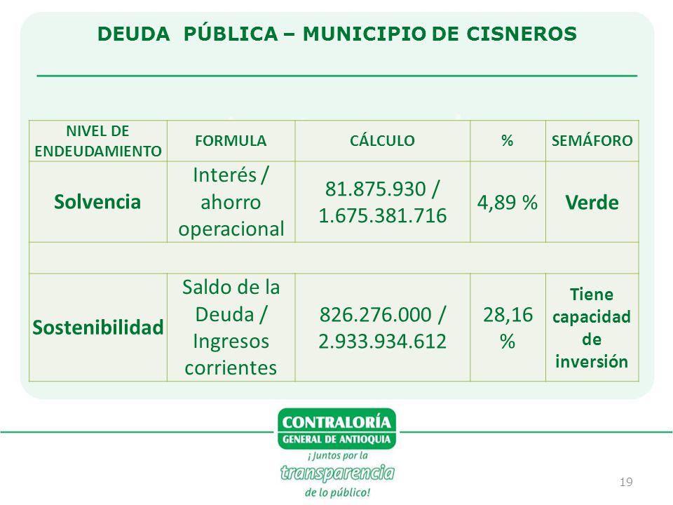 19 DEUDA PÚBLICA – MUNICIPIO DE CISNEROS NIVEL DE ENDEUDAMIENTO FORMULACÁLCULO%SEMÁFORO Solvencia Interés / ahorro operacional 81.875.930 / 1.675.381.