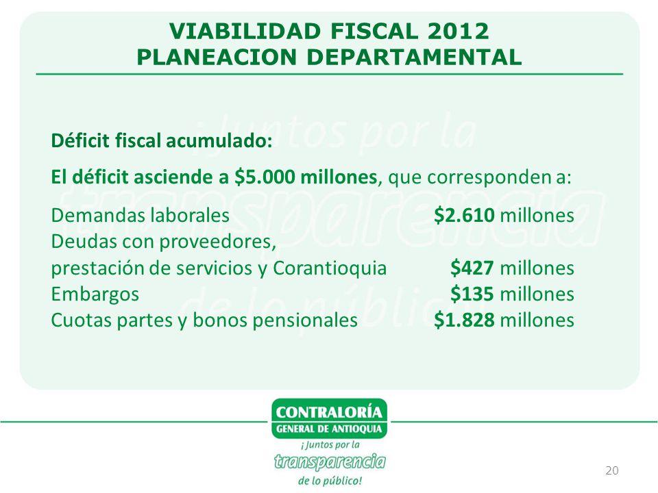 20 VIABILIDAD FISCAL 2012 PLANEACION DEPARTAMENTAL Déficit fiscal acumulado: El déficit asciende a $5.000 millones, que corresponden a: Demandas labor