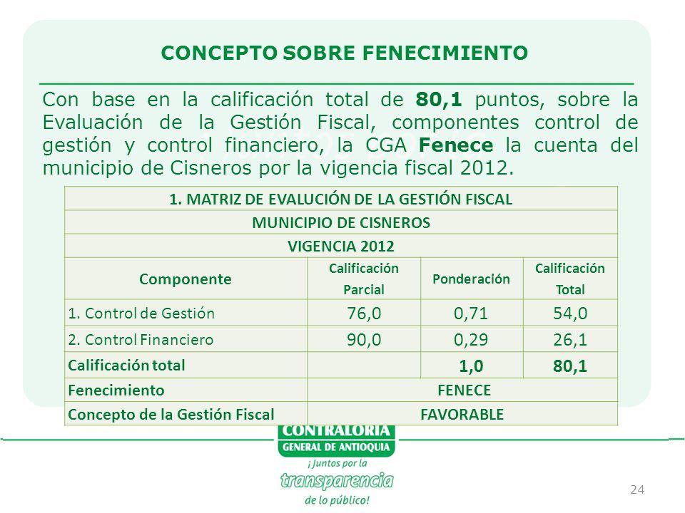 24 CONCEPTO SOBRE FENECIMIENTO Con base en la calificación total de 80,1 puntos, sobre la Evaluación de la Gestión Fiscal, componentes control de gest