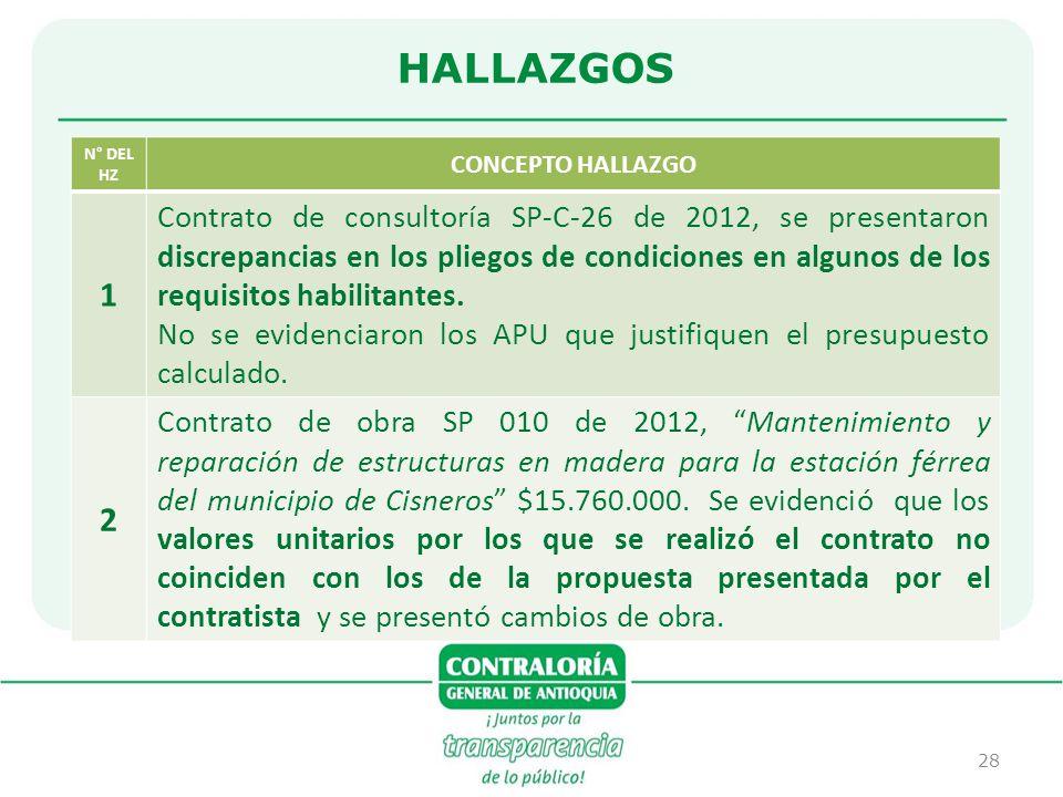 28 HALLAZGOS N° DEL HZ CONCEPTO HALLAZGO 1 Contrato de consultoría SP-C-26 de 2012, se presentaron discrepancias en los pliegos de condiciones en algu