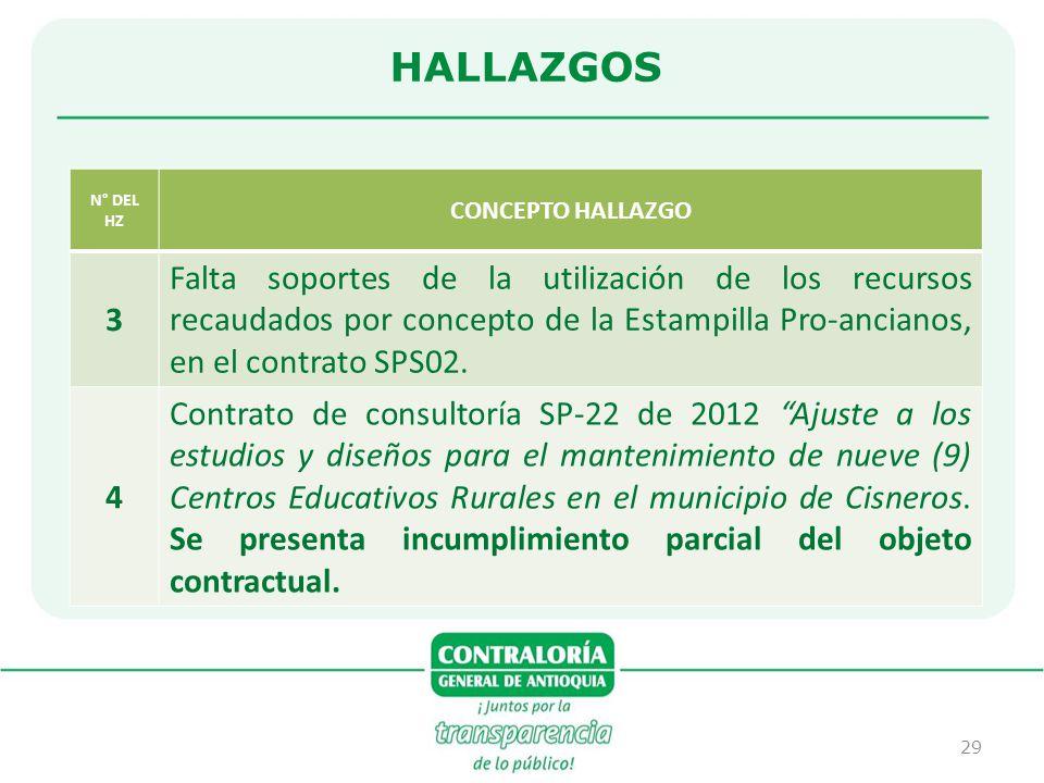 29 HALLAZGOS N° DEL HZ CONCEPTO HALLAZGO 3 Falta soportes de la utilización de los recursos recaudados por concepto de la Estampilla Pro-ancianos, en