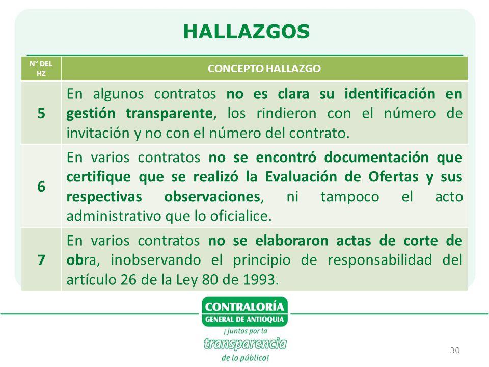 30 HALLAZGOS N° DEL HZ CONCEPTO HALLAZGO 5 En algunos contratos no es clara su identificación en gestión transparente, los rindieron con el número de