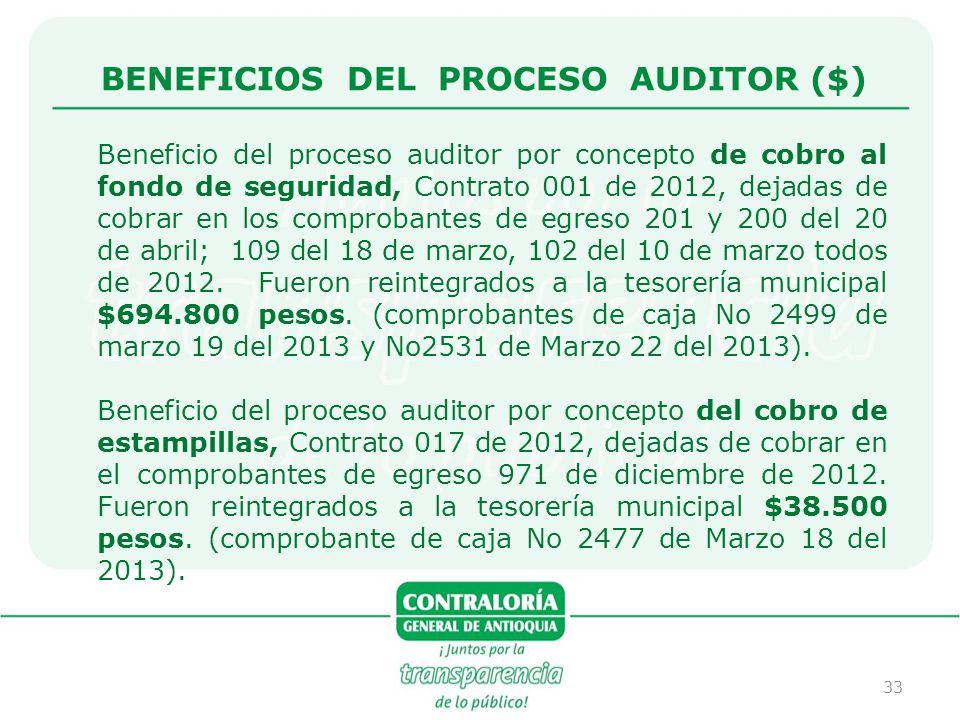 33 BENEFICIOS DEL PROCESO AUDITOR ($) Beneficio del proceso auditor por concepto de cobro al fondo de seguridad, Contrato 001 de 2012, dejadas de cobr