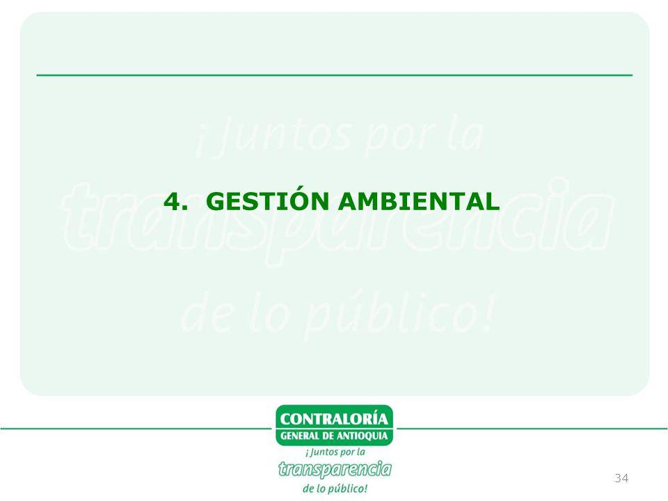 34 4. GESTIÓN AMBIENTAL
