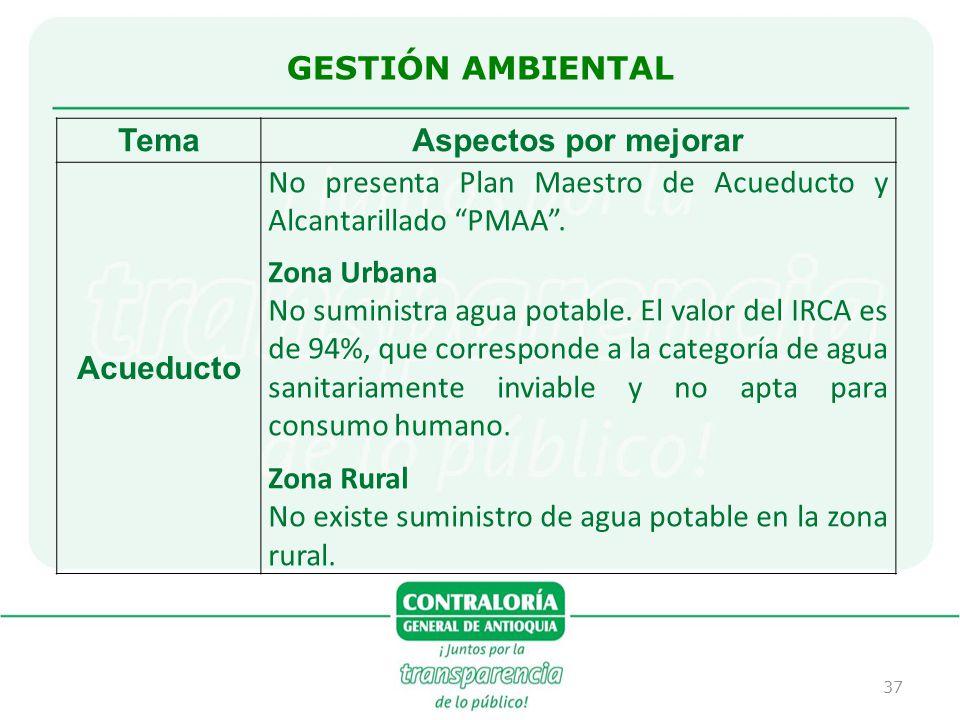 37 TemaAspectos por mejorar Acueducto No presenta Plan Maestro de Acueducto y Alcantarillado PMAA. Zona Urbana No suministra agua potable. El valor de