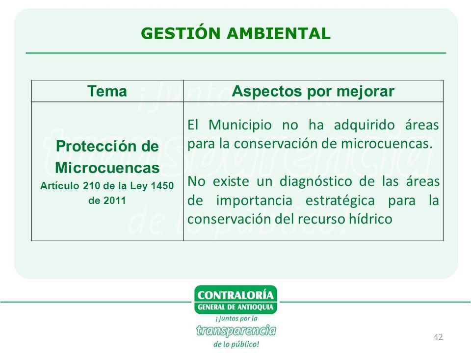 42 TemaAspectos por mejorar Protección de Microcuencas Artículo 210 de la Ley 1450 de 2011 El Municipio no ha adquirido áreas para la conservación de