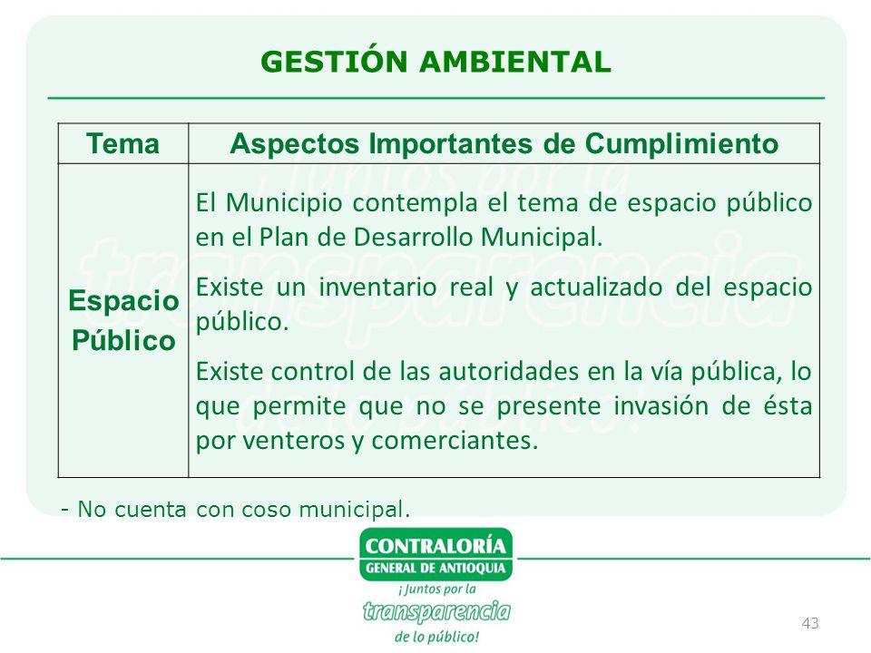 43 TemaAspectos Importantes de Cumplimiento Espacio Público El Municipio contempla el tema de espacio público en el Plan de Desarrollo Municipal. Exis