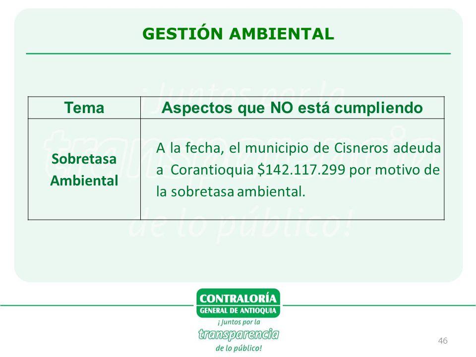 46 TemaAspectos que NO está cumpliendo Sobretasa Ambiental A la fecha, el municipio de Cisneros adeuda a Corantioquia $142.117.299 por motivo de la so