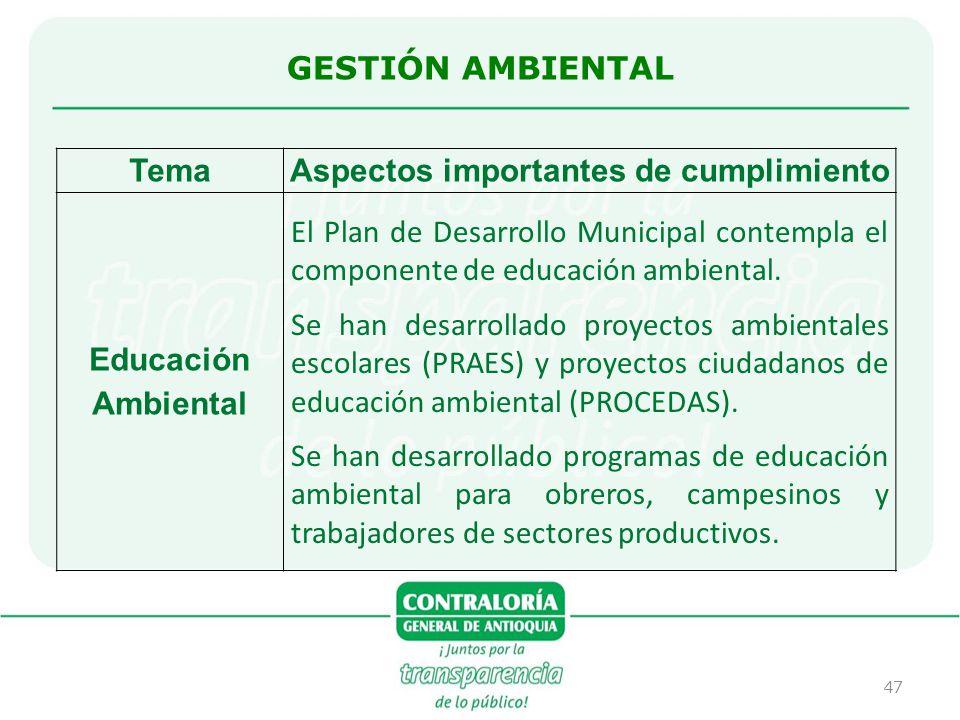 47 TemaAspectos importantes de cumplimiento Educación Ambiental El Plan de Desarrollo Municipal contempla el componente de educación ambiental. Se han