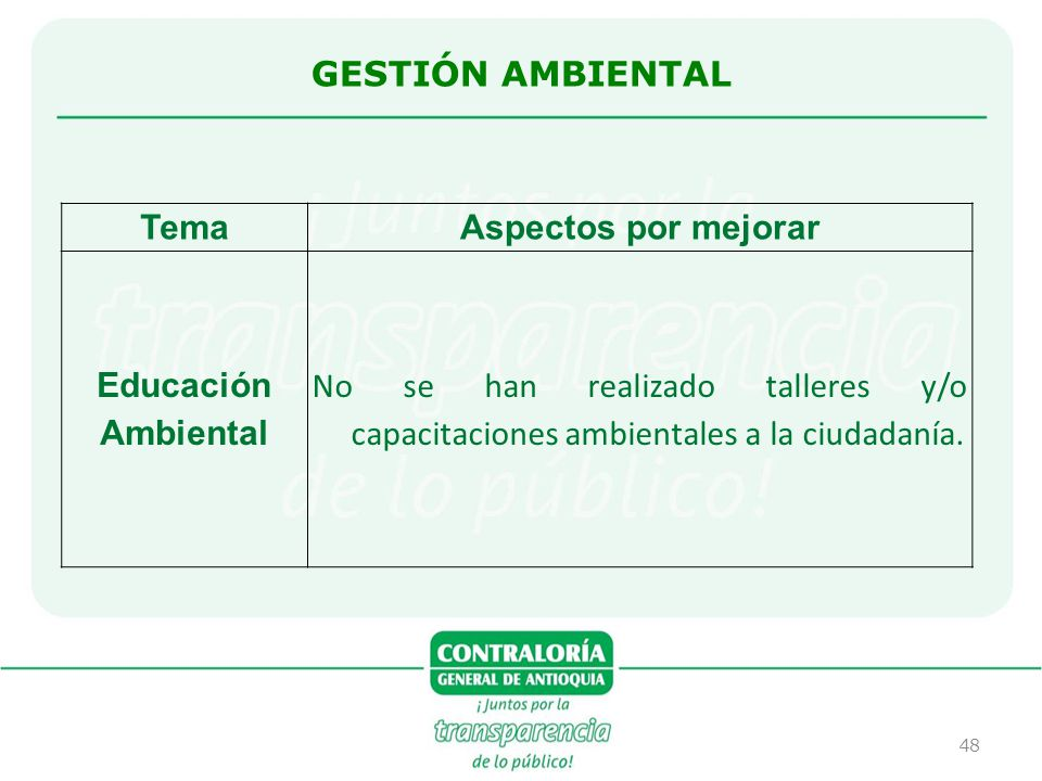 48 TemaAspectos por mejorar Educación Ambiental No se han realizado talleres y/o capacitaciones ambientales a la ciudadanía. GESTIÓN AMBIENTAL