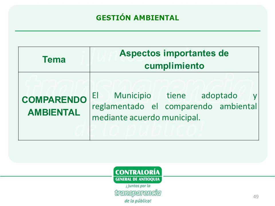 49 Tema Aspectos importantes de cumplimiento COMPARENDO AMBIENTAL El Municipio tiene adoptado y reglamentado el comparendo ambiental mediante acuerdo
