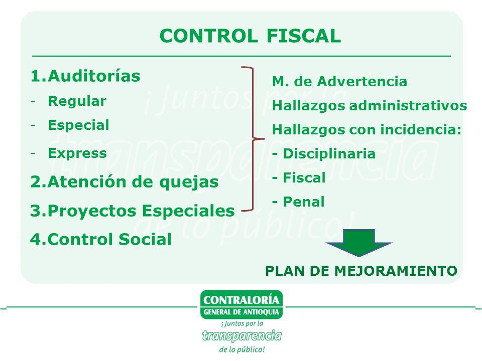 1.Auditorías -Regular Especial Express 2.Atención de quejas 3.Proyectos Especiales 4.Control Social CONTROL FISCAL M. de Advertencia Hallazgos admin