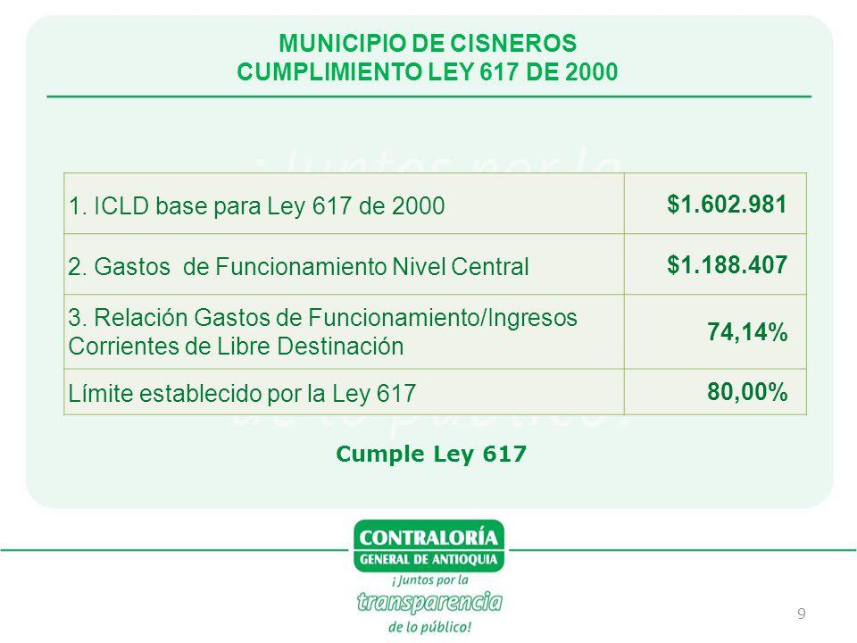 9 MUNICIPIO DE CISNEROS CUMPLIMIENTO LEY 617 DE 2000 1. ICLD base para Ley 617 de 2000 $1.602.981 2. Gastos de Funcionamiento Nivel Central $1.188.407