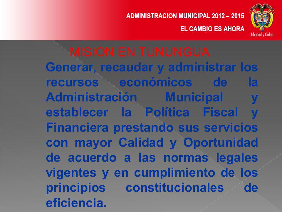 ADMINISTRACION MUNICIPAL 2012 – 2015 URIEL FORERO MATALLANA - SECRETARIO DE HACIENDA - EL CAMBIO ES AHORA PLANTA DE PERSONAL SECRETARIA DE HACIENDA DENOMINACION EMPLEO CODIGO GRADO NUMERO DE CARGOS DESPACHO DEL ALCALDE Alcalde 005N.A(1) Secretario Ejecutivo del Despacho Alcalde 43805(1) PLANTA GLOBAL Secretarios de Despacho 02002(2) Comisario de Familia 20202(1) Inspector de Policía categoría 30302(1) Operario 48701(1)