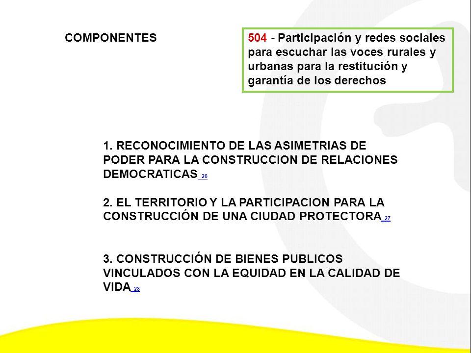 504 - Participación y redes sociales para escuchar las voces rurales y urbanas para la restitución y garantía de los derechos COMPONENTES 1. RECONOCIM