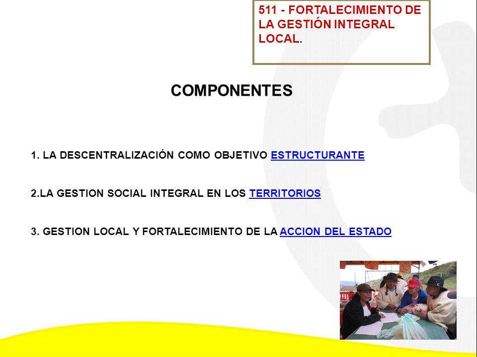 511 - FORTALECIMIENTO DE LA GESTIÓN INTEGRAL LOCAL. COMPONENTES 1. LA DESCENTRALIZACIÓN COMO OBJETIVO ESTRUCTURANTEESTRUCTURANTE 2.LA GESTION SOCIAL I