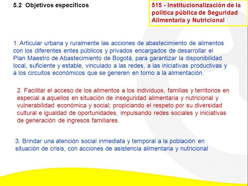 515 - Institucionalización de la política pública de Seguridad Alimentaria y Nutricional 1. Articular urbana y ruralmente las acciones de abastecimien