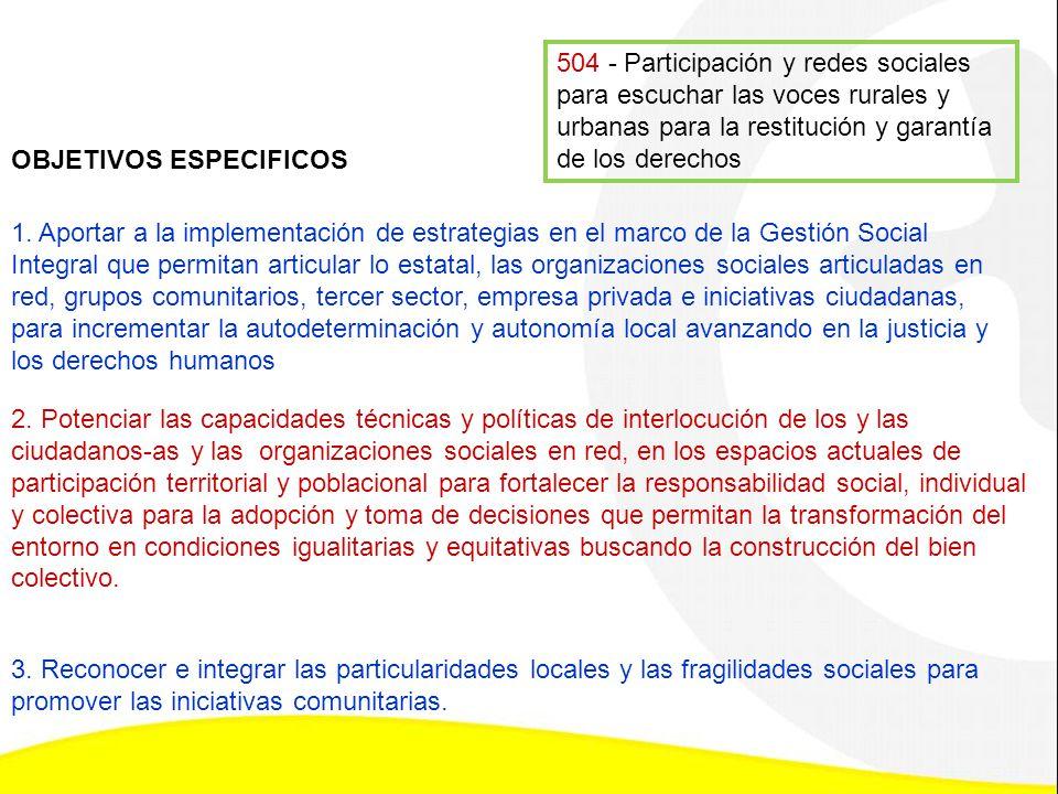 504 - Participación y redes sociales para escuchar las voces rurales y urbanas para la restitución y garantía de los derechos OBJETIVOS ESPECIFICOS 1.