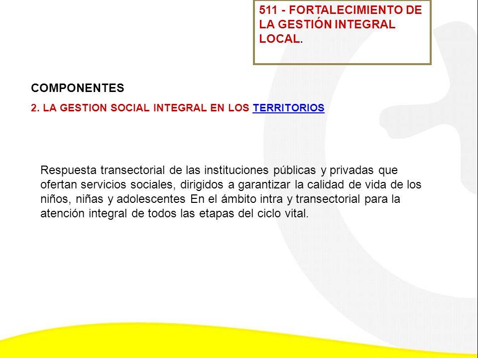 511 - FORTALECIMIENTO DE LA GESTIÓN INTEGRAL LOCAL. COMPONENTES 2. LA GESTION SOCIAL INTEGRAL EN LOS TERRITORIOSTERRITORIOS Respuesta transectorial de