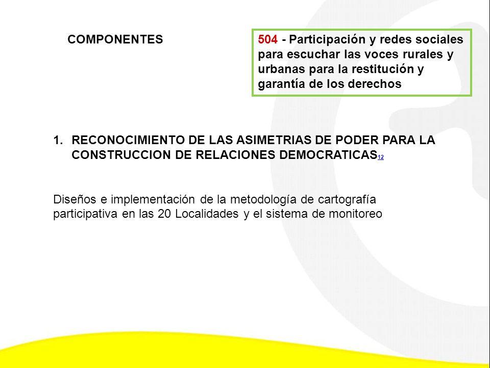 504 - Participación y redes sociales para escuchar las voces rurales y urbanas para la restitución y garantía de los derechos COMPONENTES 1.RECONOCIMI