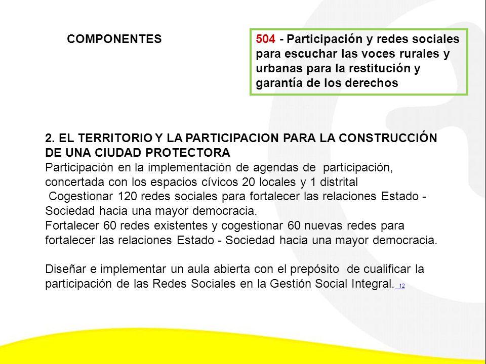 504 - Participación y redes sociales para escuchar las voces rurales y urbanas para la restitución y garantía de los derechos COMPONENTES 2. EL TERRIT