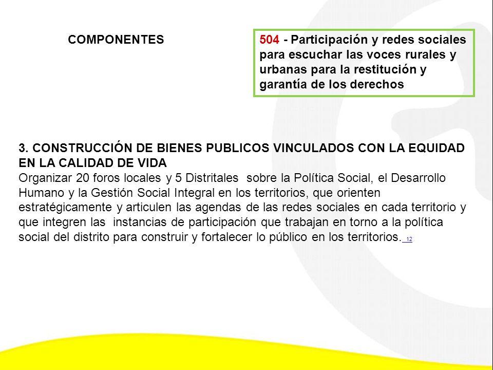 504 - Participación y redes sociales para escuchar las voces rurales y urbanas para la restitución y garantía de los derechos COMPONENTES 3. CONSTRUCC