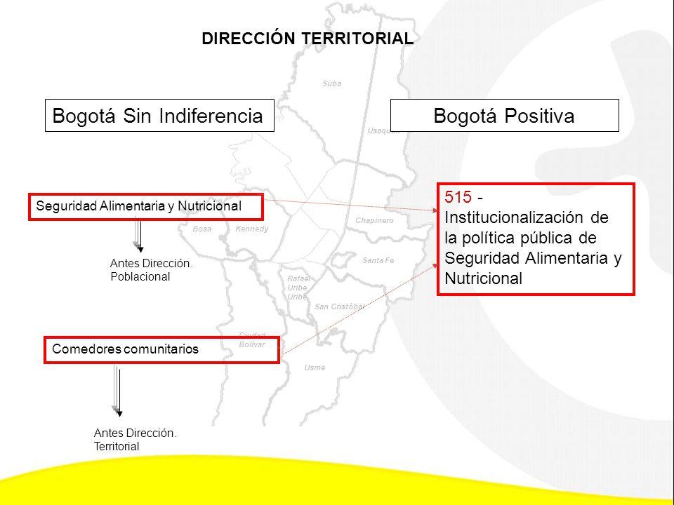 Suba Usaquen Bosa Chapinero Kennedy RafaelUribeUribe San Cristóbal CiudadBolívar Usme Santa Fe Bogotá Sin IndiferenciaBogotá Positiva Seguridad Alimen