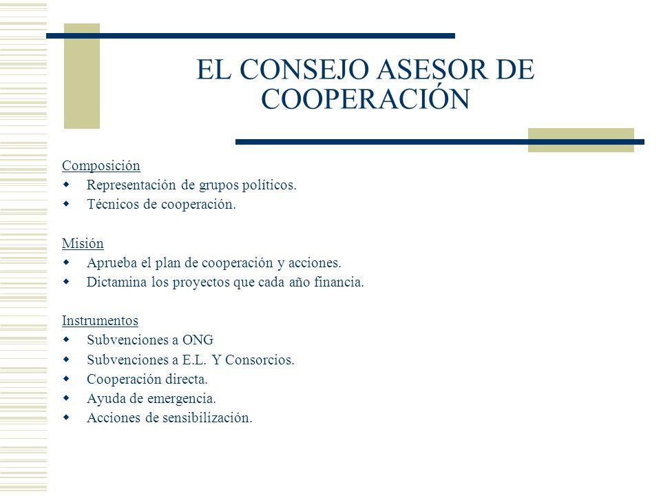 EL CONSEJO ASESOR DE COOPERACIÓN Composición Representación de grupos políticos. Técnicos de cooperación. Misión Aprueba el plan de cooperación y acci