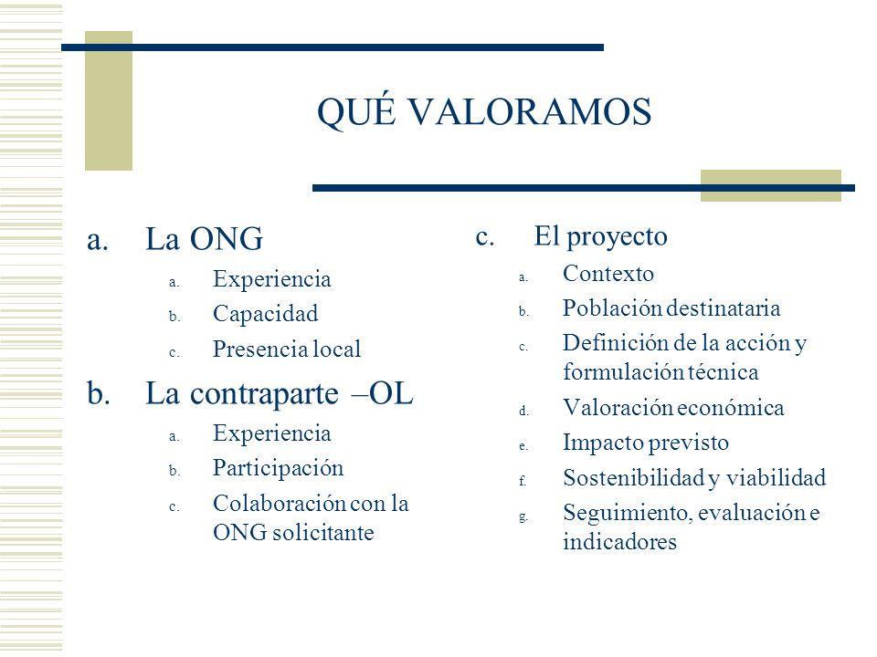 QUÉ VALORAMOS a.La ONG a. Experiencia b. Capacidad c. Presencia local b.La contraparte –OL a. Experiencia b. Participación c. Colaboración con la ONG