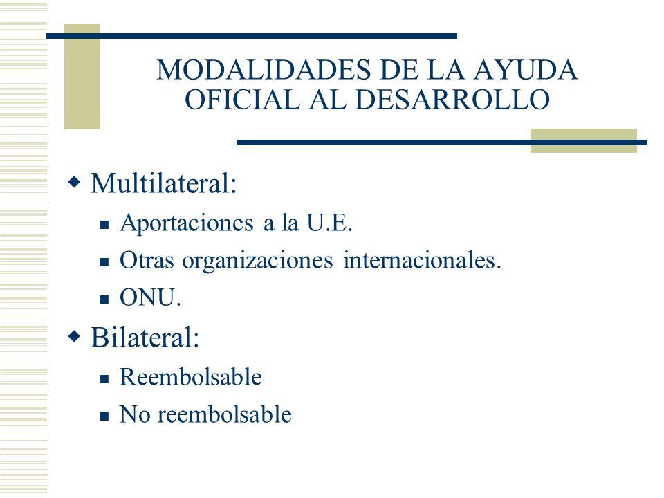MODALIDADES DE LA AYUDA OFICIAL AL DESARROLLO Multilateral: Aportaciones a la U.E. Otras organizaciones internacionales. ONU. Bilateral: Reembolsable