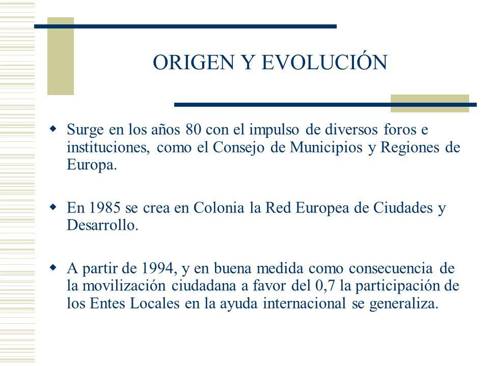 ORIGEN Y EVOLUCIÓN Surge en los años 80 con el impulso de diversos foros e instituciones, como el Consejo de Municipios y Regiones de Europa. En 1985
