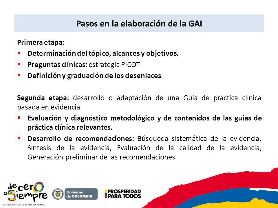 Pasos en la elaboración de la GAI Primera etapa: Determinación del tópico, alcances y objetivos. Preguntas clínicas: estrategia PICOT Definición y gra