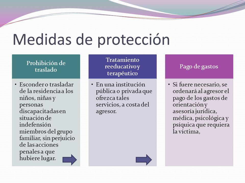 Medidas de protección Prohibición de traslado Esconder o trasladar de la residencia a los niños, niñas y personas discapacitadas en situación de indef