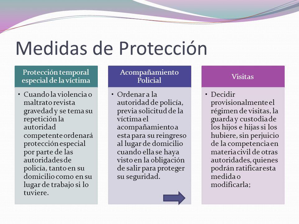 Medidas de Protección Protección temporal especial de la víctima Cuando la violencia o maltrato revista gravedad y se tema su repetición la autoridad