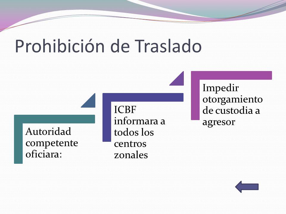 Prohibición de Traslado Autoridad competente oficiara: ICBF informara a todos los centros zonales Impedir otorgamient o de custodia a agresor