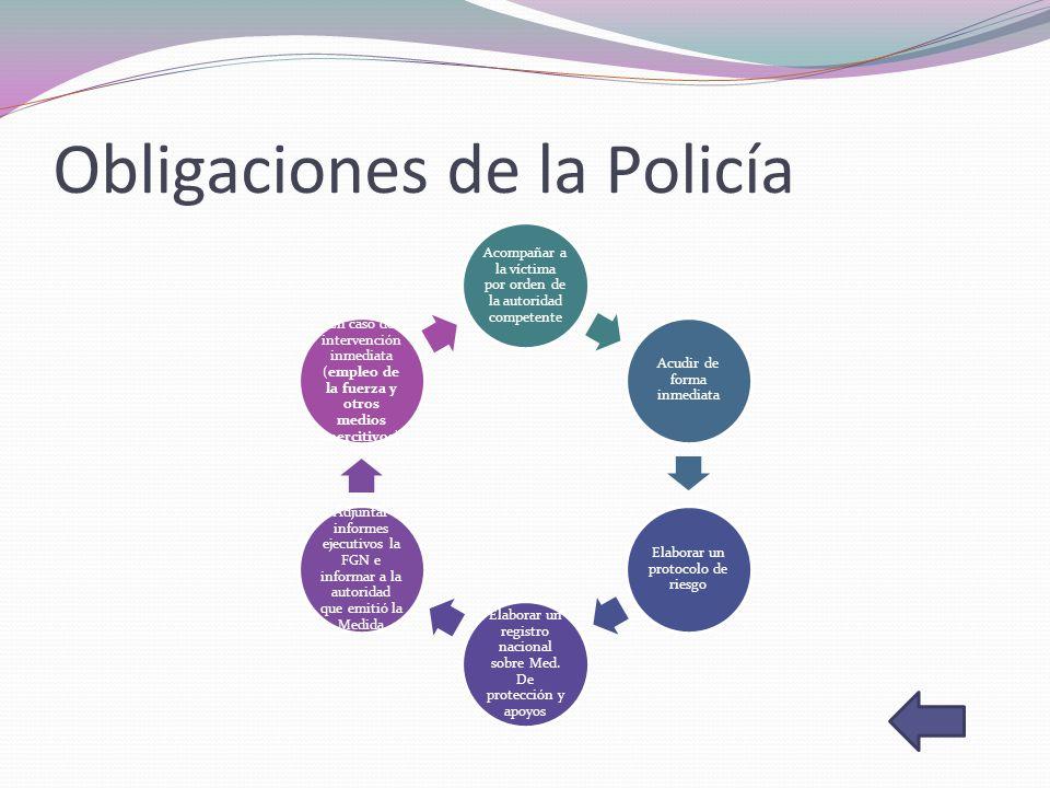 Obligaciones de la Policía Acompañar a la víctima por orden de la autoridad competente Acudir de forma inmediata Elaborar un protocolo de riesgo Elabo