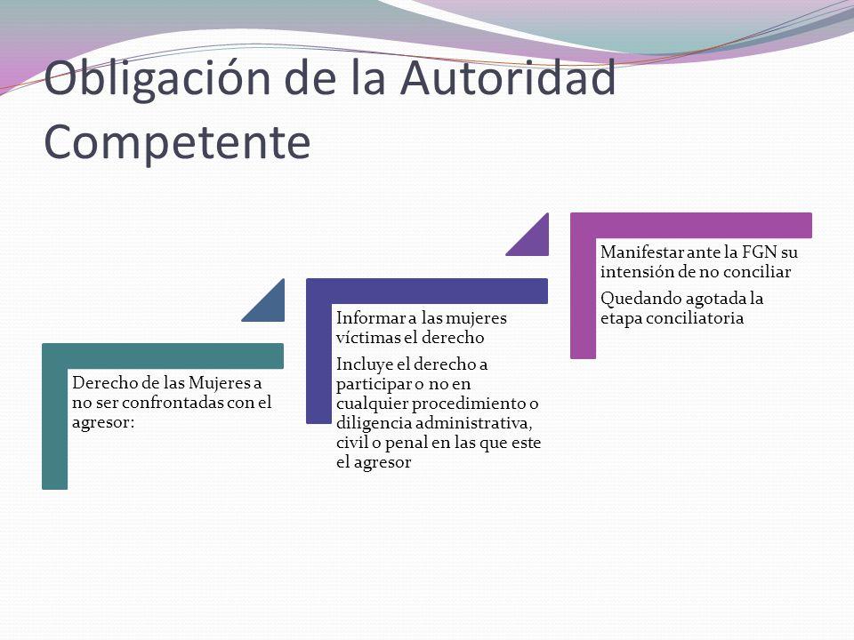 Obligación de la Autoridad Competente Derecho de las Mujeres a no ser confrontadas con el agresor: Informar a las mujeres víctimas el derecho Incluye