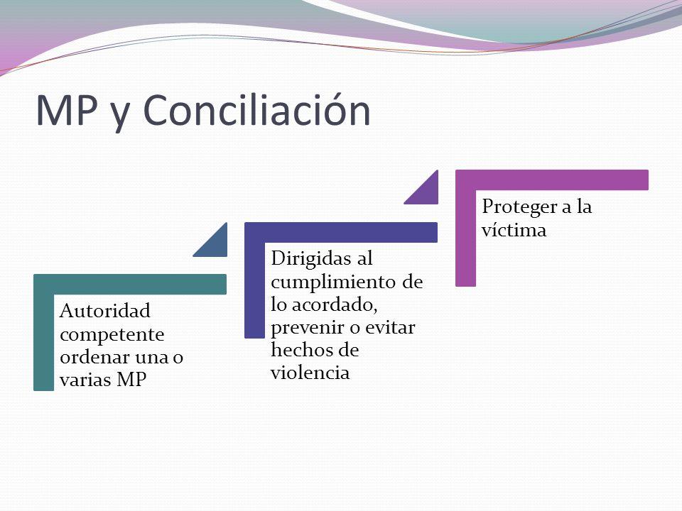 MP y Conciliación Autoridad competente ordenar una o varias MP Dirigidas al cumplimiento de lo acordado, prevenir o evitar hechos de violencia Protege