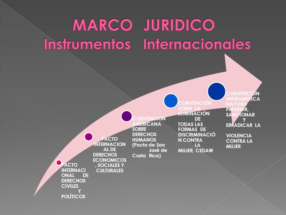PACTO INTERNACI ONAL DE DERECHOS CIVILES Y POLÍTICOS PACTO INTERNACION AL DE DERECHOS ECONOMICOS, SOCIALES Y CULTURALES CONVENCIÓN AMERICANA SOBRE DER