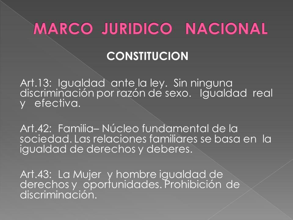 CONSTITUCION Art.13: Igualdad ante la ley. Sin ninguna discriminación por razón de sexo. Igualdad real y efectiva. Art.42: Familia– Núcleo fundamental