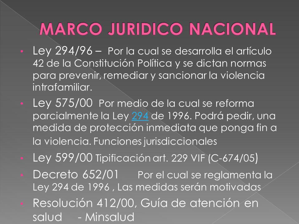 Ley 294/96 – Por la cual se desarrolla el artículo 42 de la Constitución Política y se dictan normas para prevenir, remediar y sancionar la violencia