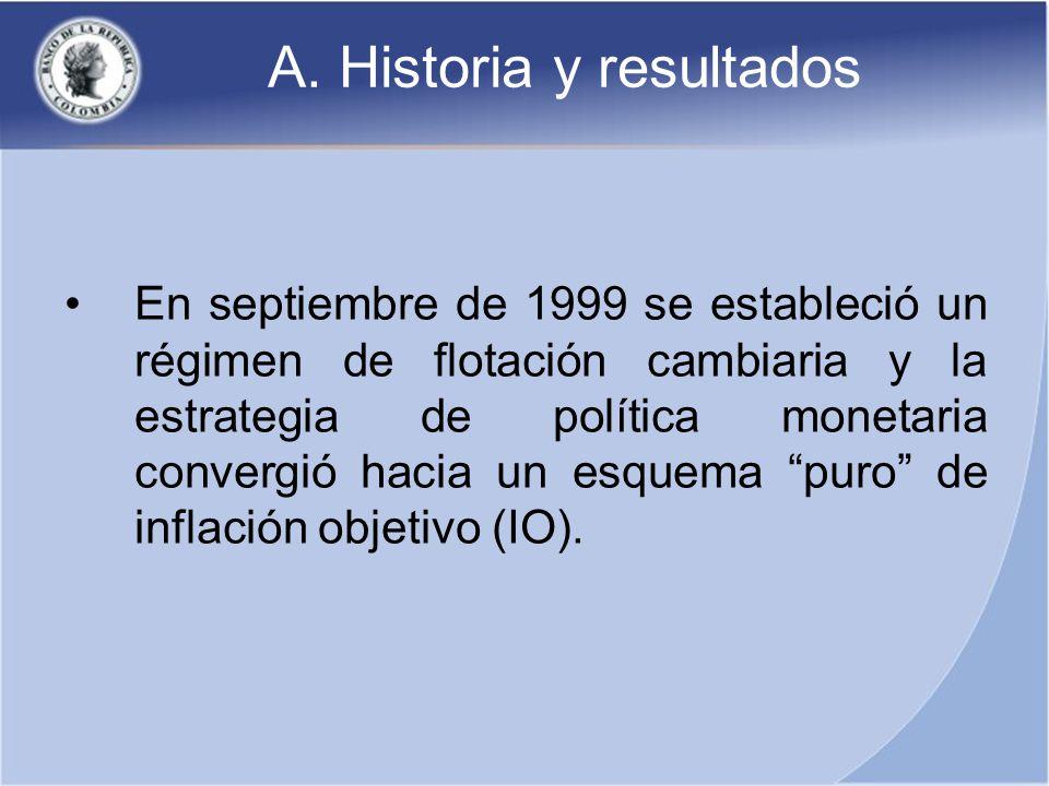 A. Historia y resultados En septiembre de 1999 se estableció un régimen de flotación cambiaria y la estrategia de política monetaria convergió hacia u