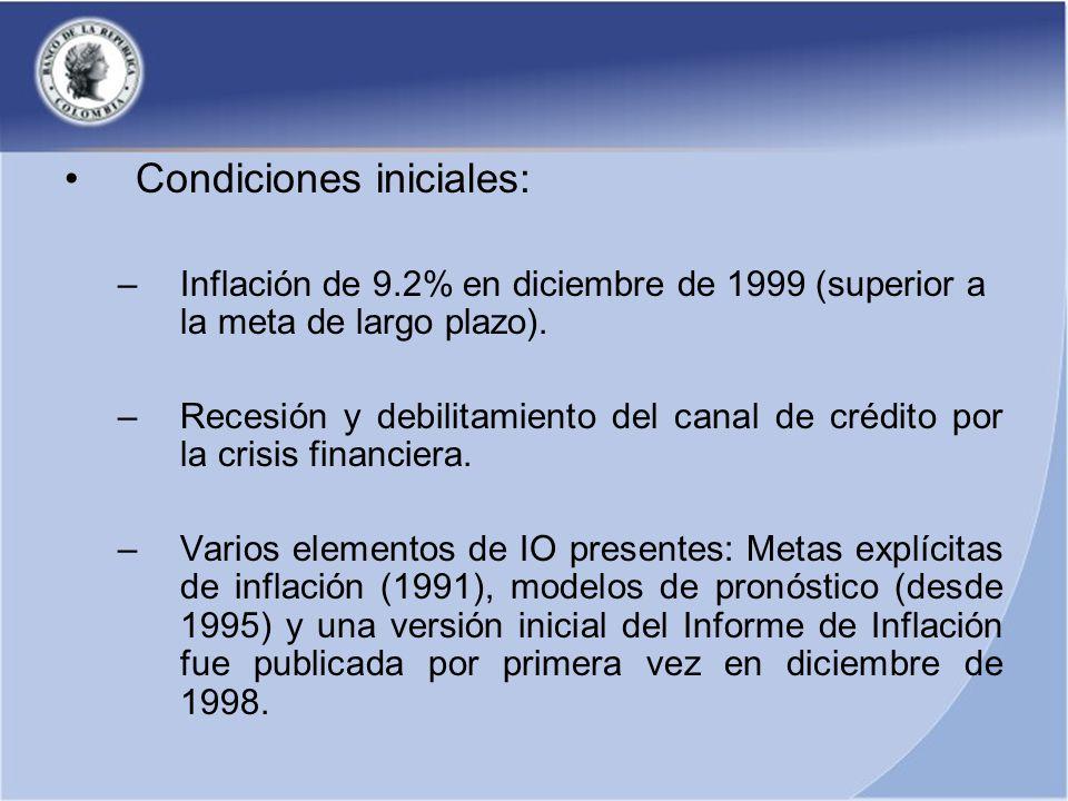 Condiciones iniciales: –Inflación de 9.2% en diciembre de 1999 (superior a la meta de largo plazo).